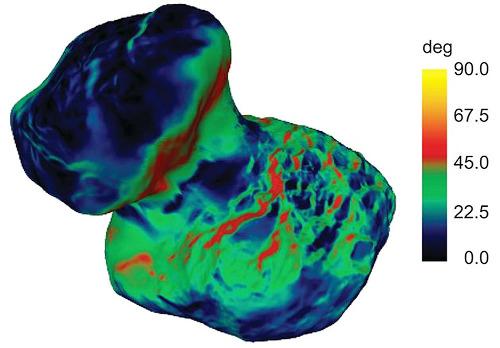 Carte des pentes (écart angulaire entre la surface et la perpendiculaire à la verticale locale) à la surface de Chury
