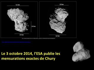 Complément Rosetta explore Chury, 17 octobre 2014