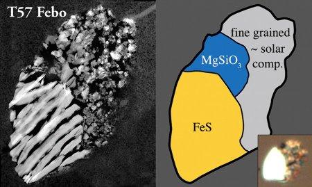 Image microscopique (HAADF: High-Angle Annular Darkfield) et interprétation d'un grain de 8μm