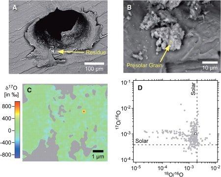 Grain pré-solaire découvert dans les résidus de particules dans le cratère C2086W1