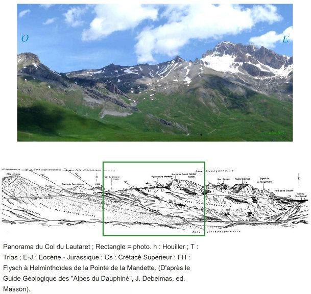 Le Front Pennique, ou Chevauchement Pennique Frontal, dans le paysage au col du Lautaret et son interprétation