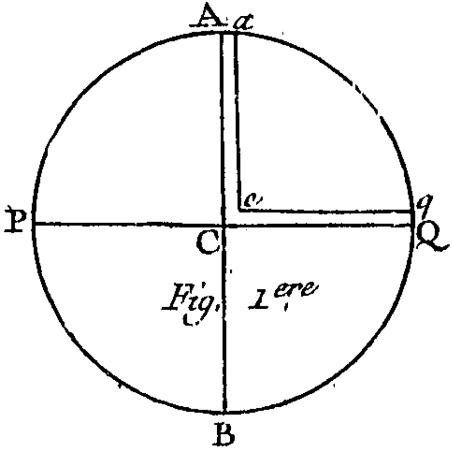 Vue en coupe de la Terre, les canaux de Newton