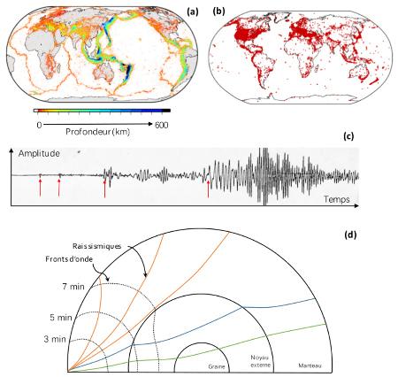 Séismes, stations sismiques et propagation des ondes sismiques