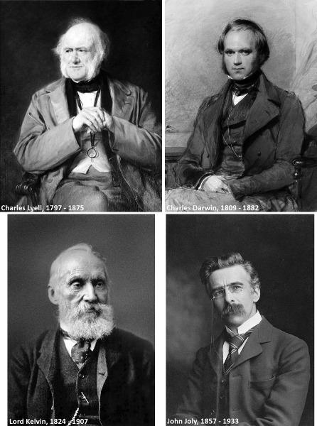 Portraits de quatre des acteurs de la querelle entre une Terre à histoire longue et une Terre à histoire courte
