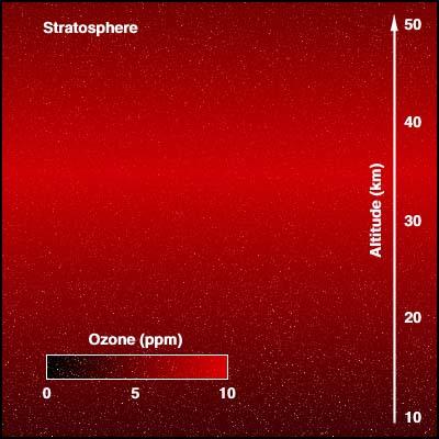 Répartition en ppm de la quantité d'ozone dans l'atmosphère (elle conduit à délimiter la stratosphère).