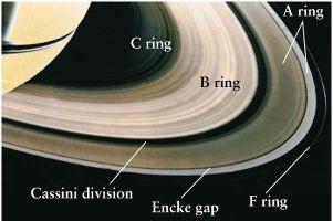 Saturne, les anneaux D, C, B, A et F, les divisions de Cassini et de Encke vus par Voyager