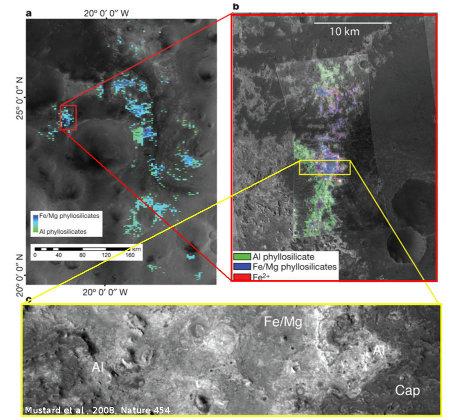 Double zoom de la région de Mawrth Vallis où ont été identifiés des phyllosilicates hydratés (= argiles) par le spectro-imageur OMEGA (image a) et par CRISM (image b)