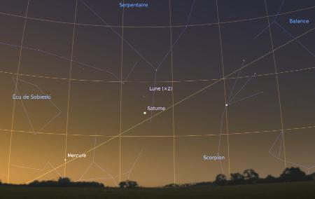 Le ciel du matin, tel que visible à l'œil nu, le 24 janvier 2017 à 7h30 locale, observé en direction du Sud-Est