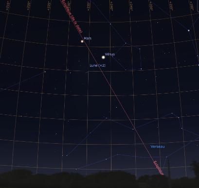 Le ciel du soir, tel que visible à l'œil nu, le 31 janvier 2017 à 19h00 locale, observé en direction du Sud-Ouest