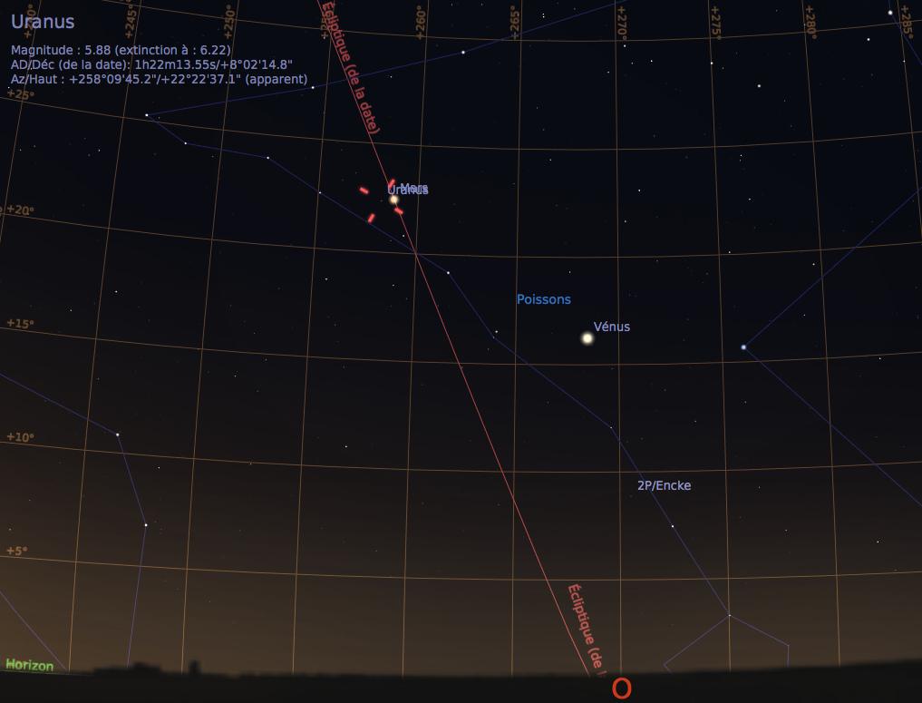 Le ciel du soir, tel que visible à l'œil nu, le 26 février 2017 à 20h00 locale, observé en direction de l'Ouest