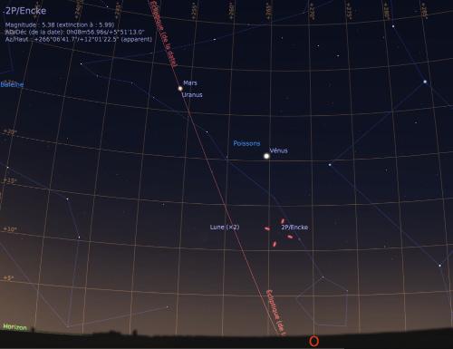 Le ciel du soir, tel que visible à l'œil nu, le 28 février 2017 à 19h30 locale, observé en direction de l'Ouest