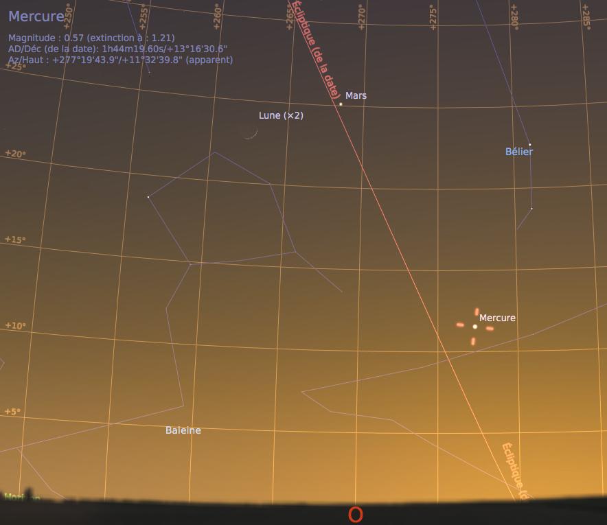 Le ciel du soir, tel que visible à l'œil nu, le 30 mars 2017 à 20h40 locale, vu vers l'Ouest