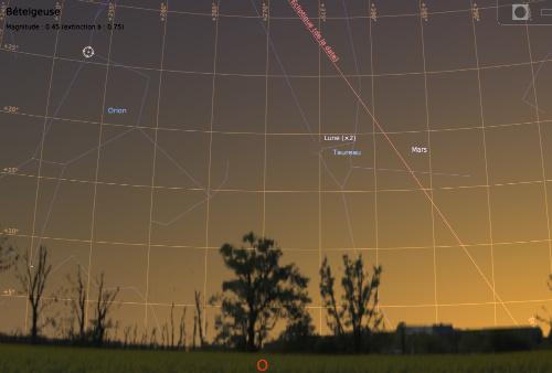 Le ciel du crépuscule en direction de l'Ouest tel que visible à l'œil nu, depuis Lyon, le 28 avril 2017 à 21h10 locale