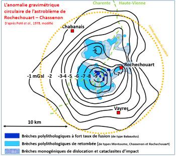 Anomalie gravimétrique circulaire de l'astroblème de Rochechouart-Chassenon superposée à la carte des impactites