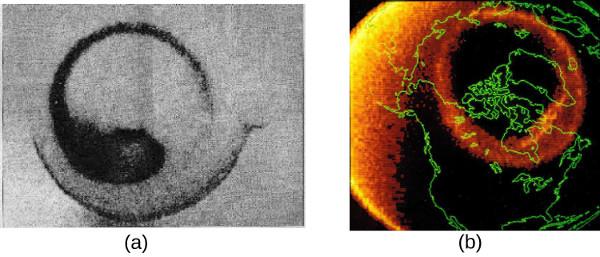 Similitudes entre (a) l'ovale observé dans la Terrella et (b) l'ovale auroral imagé, le 8 novembre 1981, près d'un siècle plus tard par le satellite Dynamic Explorer