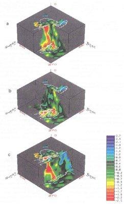 Exemples de coupes tomographiques NS ou EO dans le manteau jusqu'à 270 km de profondeur sous le Massif Central.