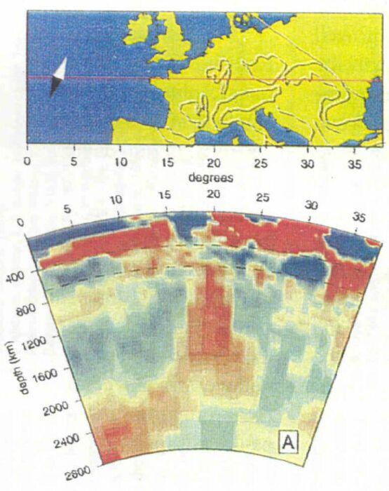 Exemple de coupe tomographique à l'échelle de tout le manteau européen