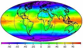 Moyenne annuelle du flux radiatif net