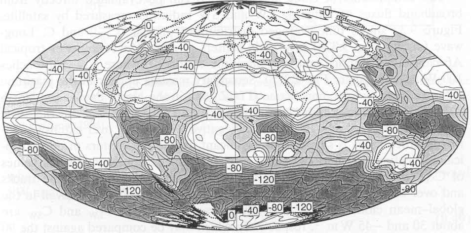 Forçage radiatif (généralement négatif) aux courtes longueurs d'ondes induit par la couverture nuageuse lors de l'hiver dans l'hémisphère Nord (d'après D.Hartmann)