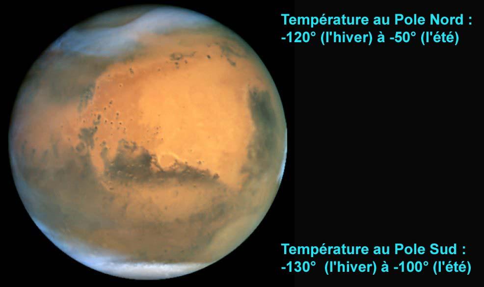 Les calottes saisonnières de Mars à l'inter-saison et les conditions de température dans les régions polaires