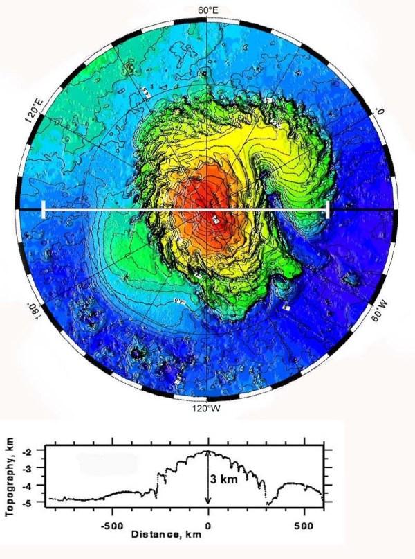 Carte et coupe topographiques (le long du tracé blanc) de la calotte polaire résiduelle Nord de Mars