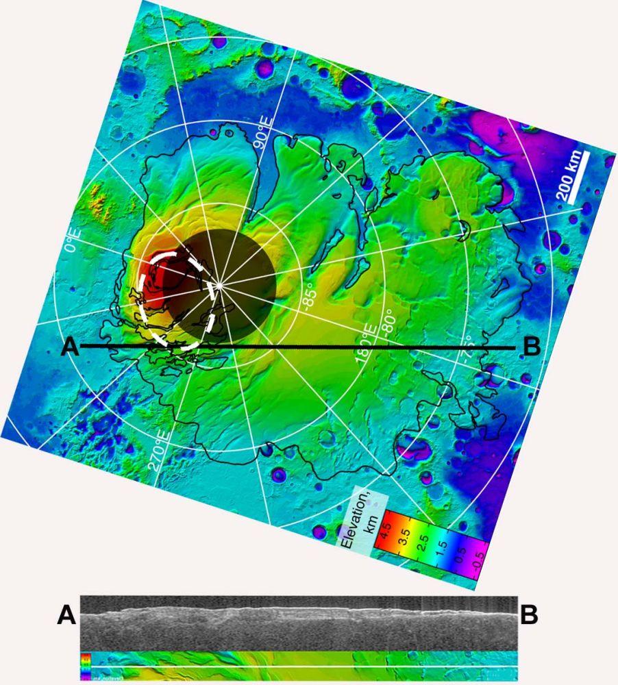Profil radar (Mars Express) entre les points A et B, et carte topographique (tournée de 70° pour que la trace du profil AB soit horizontal)