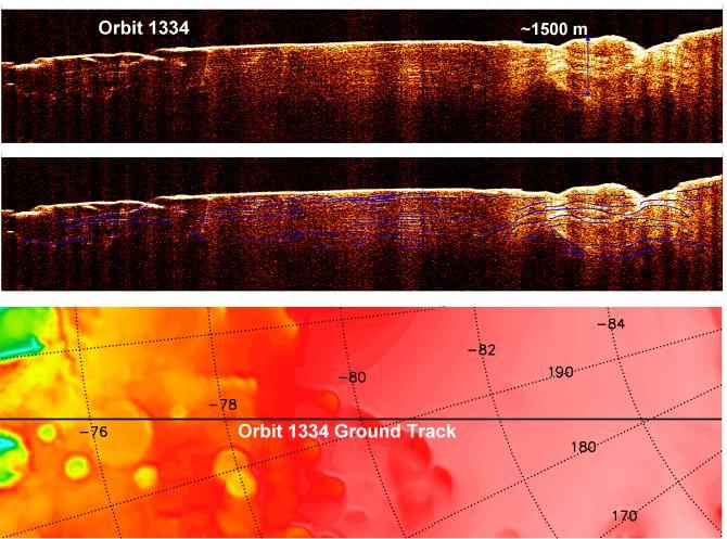 Profil radar haute résolution (brut et interprété) à travers le plateau entourant la calotte résiduelle Sud de Mars