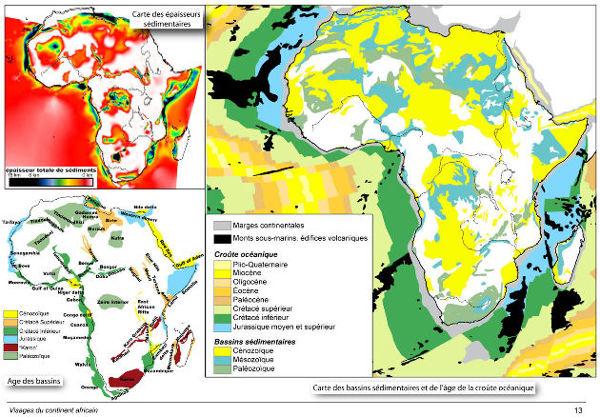 Exemple des bassins sédimentaires africains