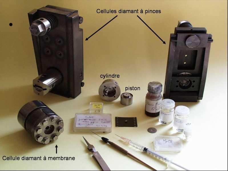 Différents types de cellules à enclumes de diamant: cellules à pinces ou à membrane.