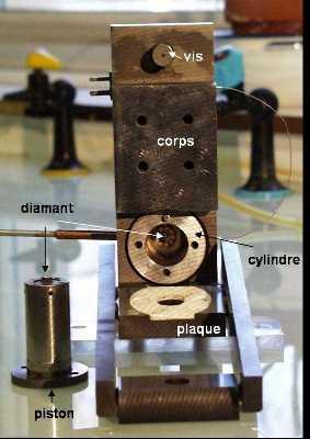 Cellule diamant à pince. Le schéma de principe est donné dans la figure 2.