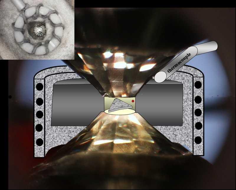 Microfour résistif entourant les diamants.