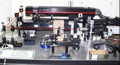 Banc de chauffage laser pour cellule à enclumes de diamant.