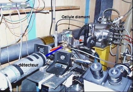 Montage d'une cellule diamant sur une source de RX du synchrotron de LURE (Orsay).
