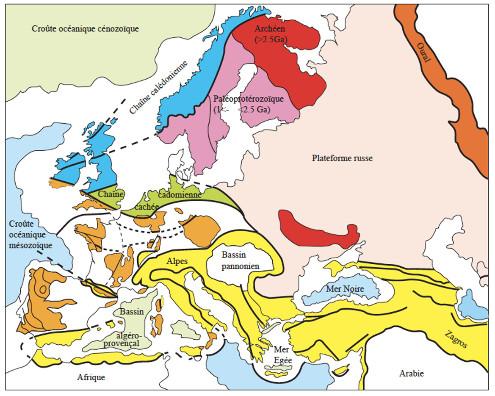 Schéma tectonique de l'Europe