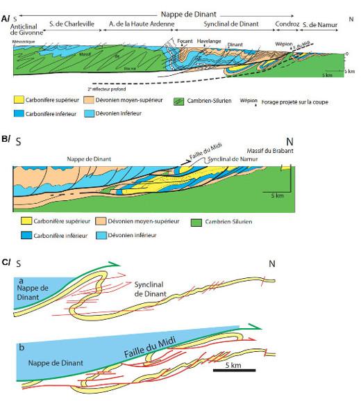 Coupes géologiques détaillées de l'Ardenne