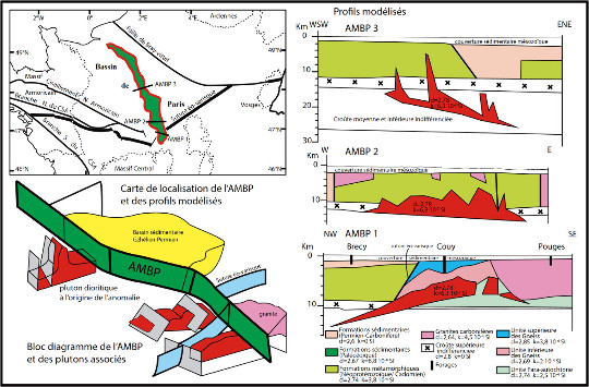 L'anomalie magnétique du Bassin de Paris (AMBP)