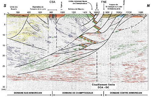 Interprétation de la partie Nord du profil sismique Armor2 converti en km, allant du domaine Sud-armoricain du Nord de la Vendée (complexe des Essarts) jusqu'à l'unité de Lanvaux du domaine Centre-Nord Armoricain