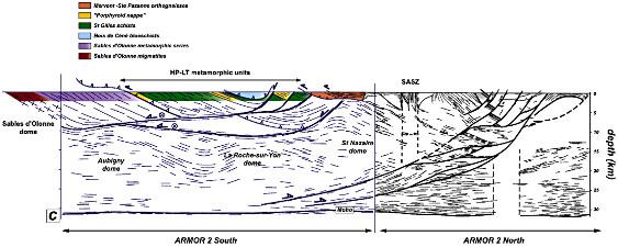 Interprétation géologique de la partie Sud du profil ARMOR2