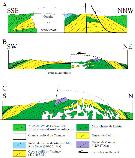 Trois coupes interprétatives du dôme du Canigou selon les tracés indiqués sur la figure 58