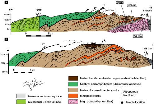Coupes de la région méridionale du massif cristallin externe de Belledonne (Alpes)