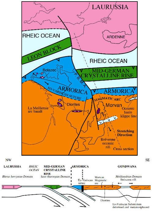 Détail de l'évolution géodynamique au Dévonien supérieur lors de la fermeture des deux océans rhéiques par subduction vers le Sud