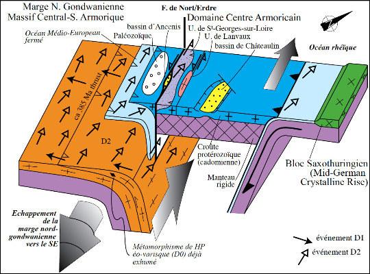 Schéma interprétatif de la signification géodynamique de l'évènement D2 dans les domaines moldanubien et armoricain