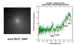 Analyse spectrale IR de la comète par Deep Impact, deux semaines avant l'impact