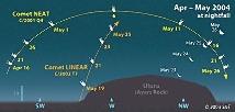Trajectoire des deux comètes 2007 T7 Linear et C 2001 Q4 Neat dans le ciel d'Australie en avril-mai 2004