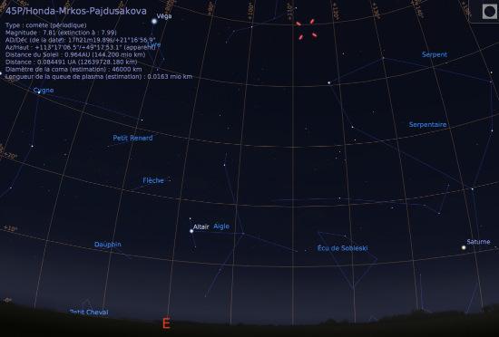 Vue du ciel à l'œil nu en direction de l'Est-Sud-Est, le 10 février 2017 vers 6h00