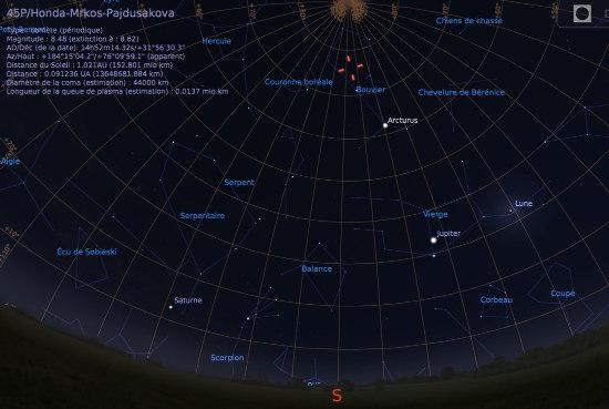 Vue du ciel à l'œil nu en direction de l'Est-Sud-Est, le 14 février 2017 vers 6h00