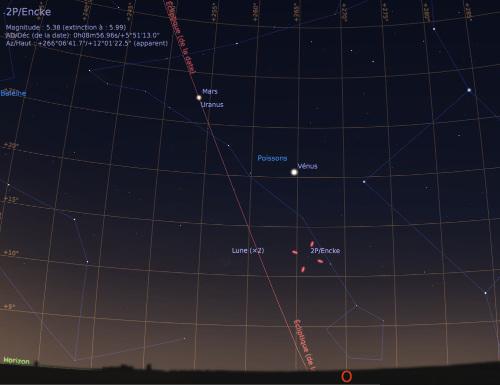 Vue du ciel à l'œil nu en direction de l'Ouest, au crépuscule du 28 février 2017, vers 19h30