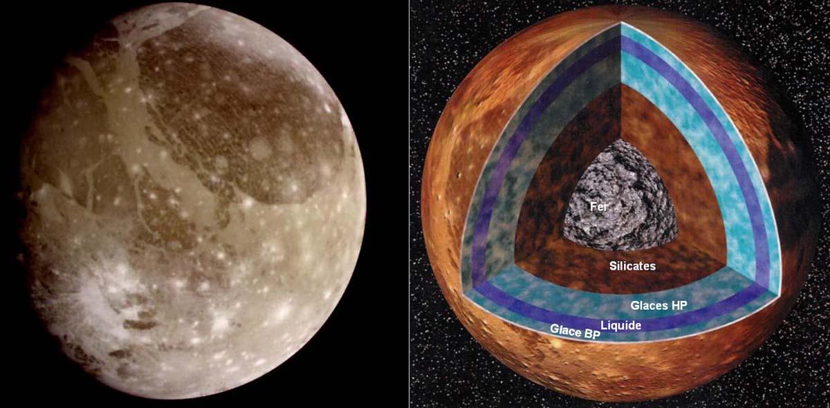 Vue externe et structure interne probable de Ganymède, le plus gros satellite de Jupiter