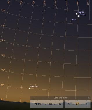 Ciel matinal du 26 octobre 2015, vers 6h25: Vénus, Jupiter, Mars et Mercure