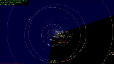 """Configuration du système solaire le 30/01/2016, lors de l'alignement exceptionnel des astres """"errants"""""""